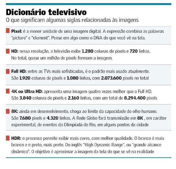 Inovação mostra que melhor ainda está por vir na televisão - imagem